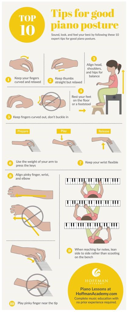 Piano teacher in Wallsend NSW posture